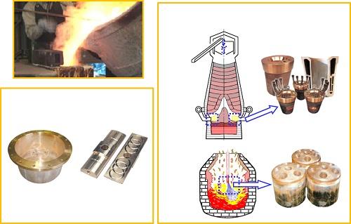 Cung cấp sản phẩm đồng nguyên chất (chế tạo, hàn, gia công)