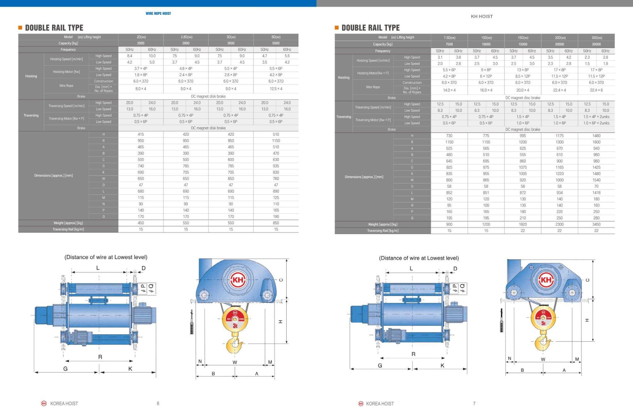 Palang cáp điện KH- Hàn Quốc 1 tấn, 2 tấn, 3 tấn, 5 tấn