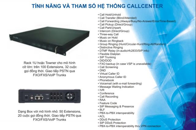 Giải pháp tổng đài Callcenter- Navi Callcenter cho doanh nghiệp, cơ quan...