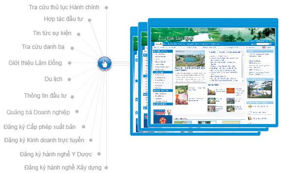 Giải pháp cổng thông tin điện tử và các dịch vụ công trực tuyến