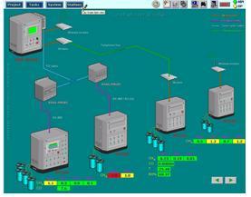 Hệ thống giám sát mê tan tự động tập trung